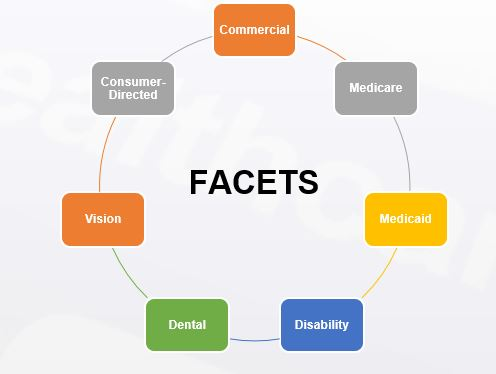 FACETS | Addiox Technologies